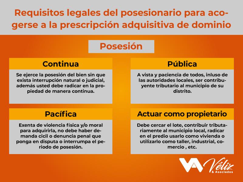requisitos legales del posesionario Perú 2021