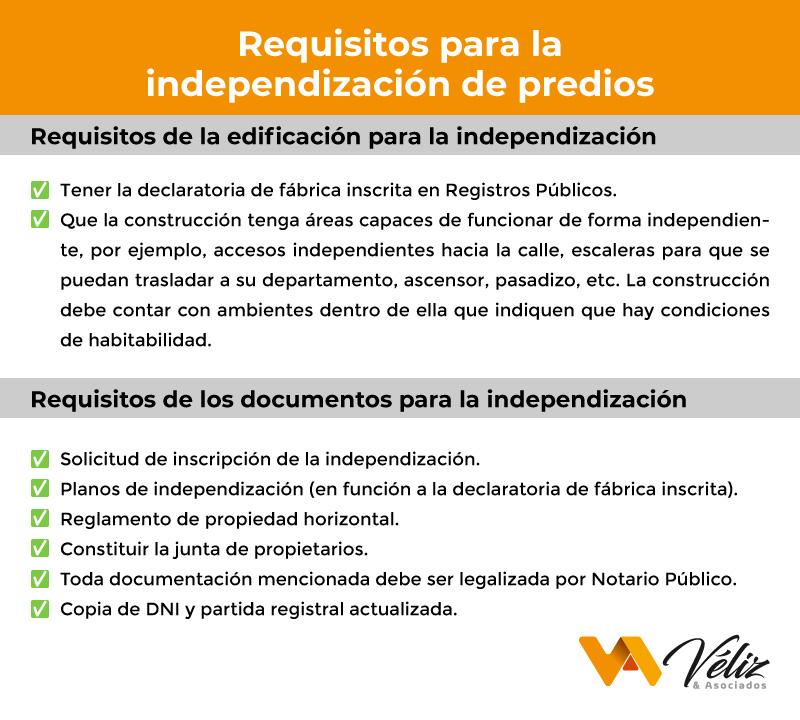 requisitos para la independización de predios en Perú 2021 requisitos de la edificación y de documentos
